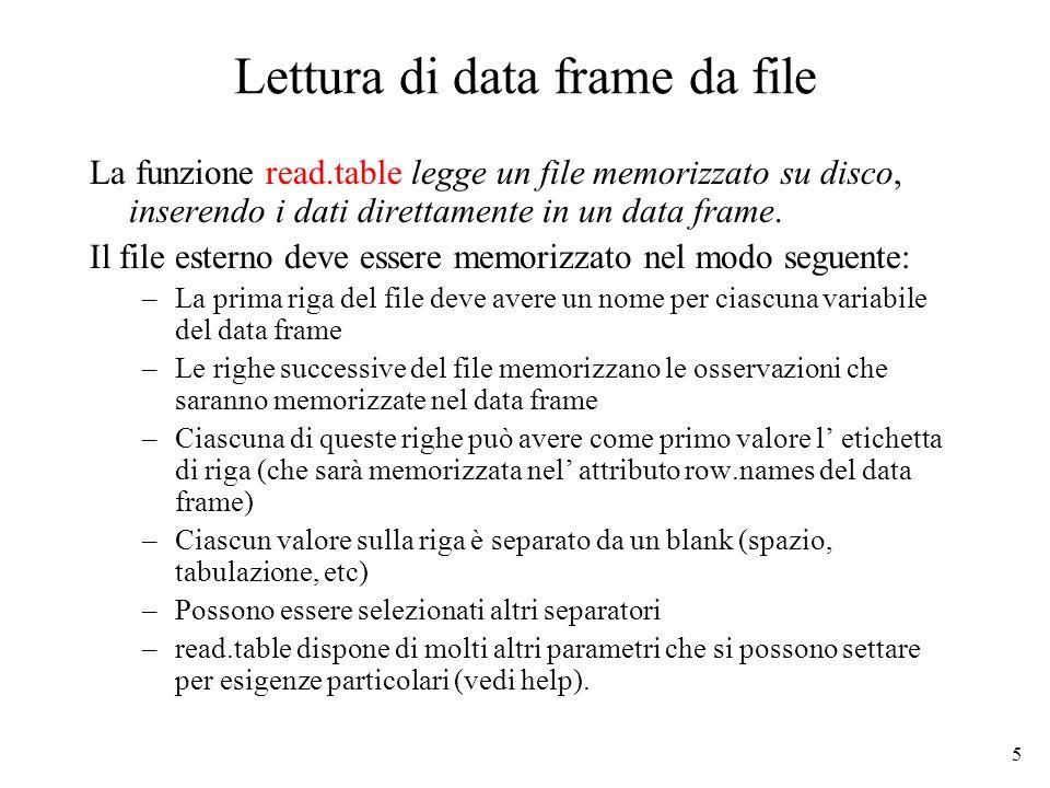 5 Lettura di data frame da file La funzione read.table legge un file memorizzato su disco, inserendo i dati direttamente in un data frame.