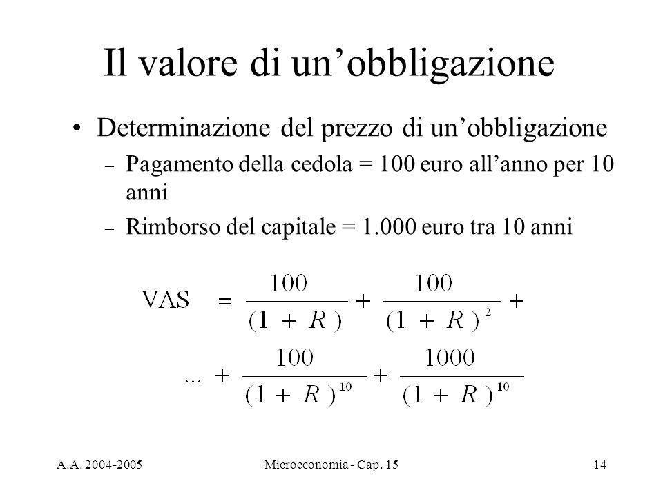 A.A. 2004-2005Microeconomia - Cap. 1514 Il valore di unobbligazione Determinazione del prezzo di unobbligazione – Pagamento della cedola = 100 euro al