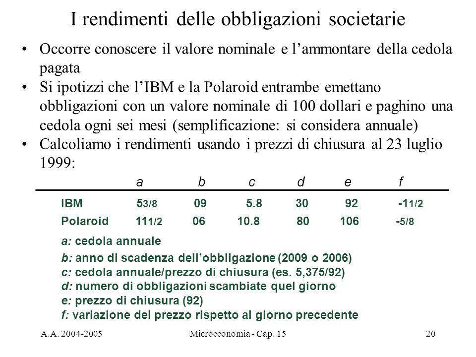 A.A. 2004-2005Microeconomia - Cap. 1520 I rendimenti delle obbligazioni societarie Occorre conoscere il valore nominale e lammontare della cedola paga