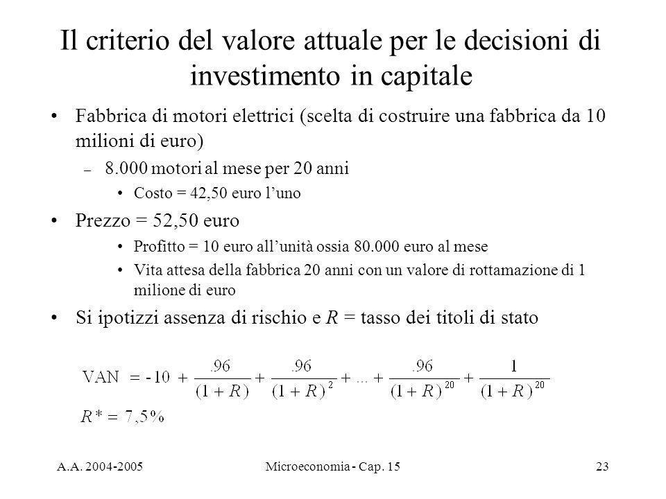 A.A. 2004-2005Microeconomia - Cap. 1523 Fabbrica di motori elettrici (scelta di costruire una fabbrica da 10 milioni di euro) – 8.000 motori al mese p