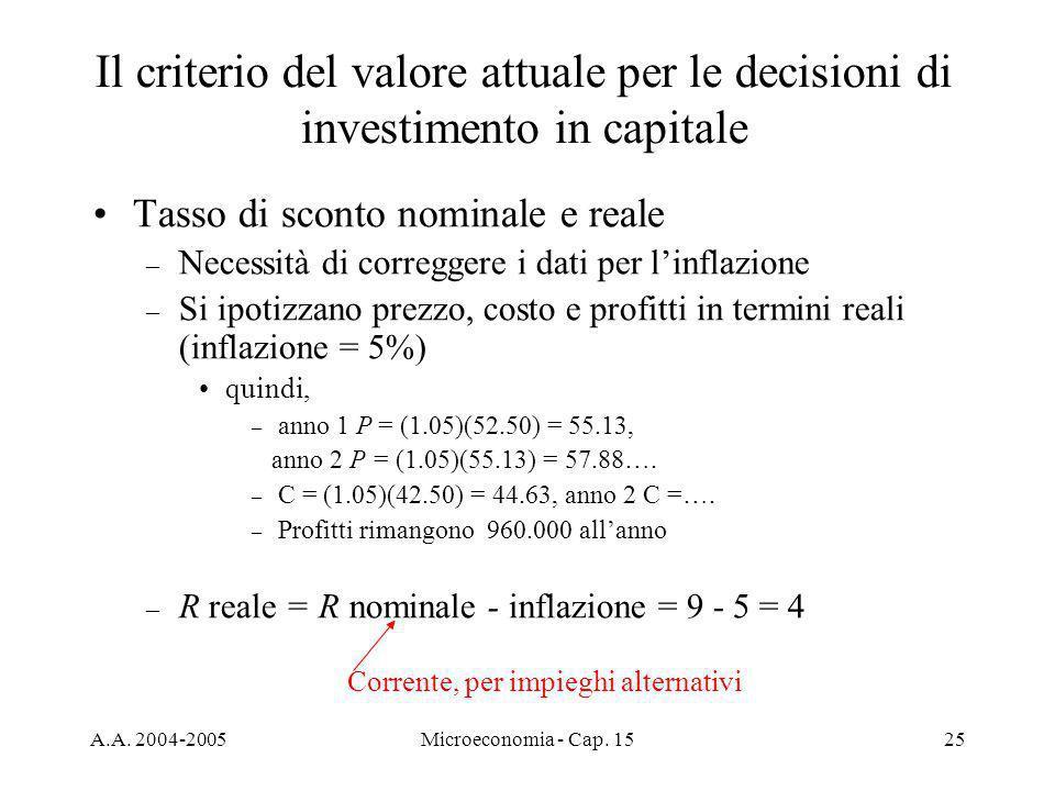 A.A. 2004-2005Microeconomia - Cap. 1525 Tasso di sconto nominale e reale – Necessità di correggere i dati per linflazione – Si ipotizzano prezzo, cost