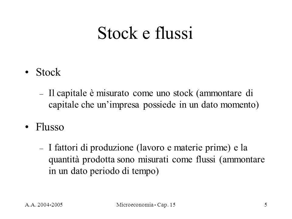 A.A. 2004-2005Microeconomia - Cap. 155 Stock e flussi Stock – Il capitale è misurato come uno stock (ammontare di capitale che unimpresa possiede in u