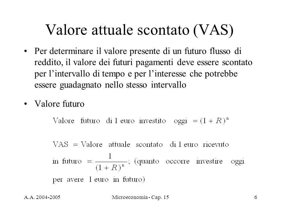 A.A. 2004-2005Microeconomia - Cap. 156 Valore attuale scontato (VAS) Per determinare il valore presente di un futuro flusso di reddito, il valore dei