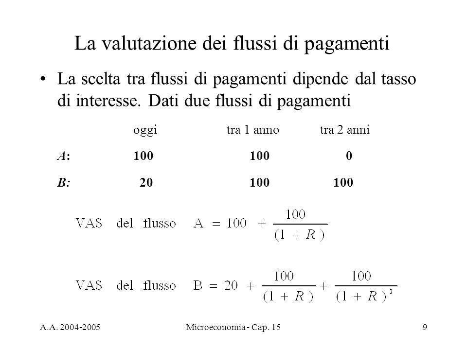A.A. 2004-2005Microeconomia - Cap. 159 La valutazione dei flussi di pagamenti La scelta tra flussi di pagamenti dipende dal tasso di interesse. Dati d