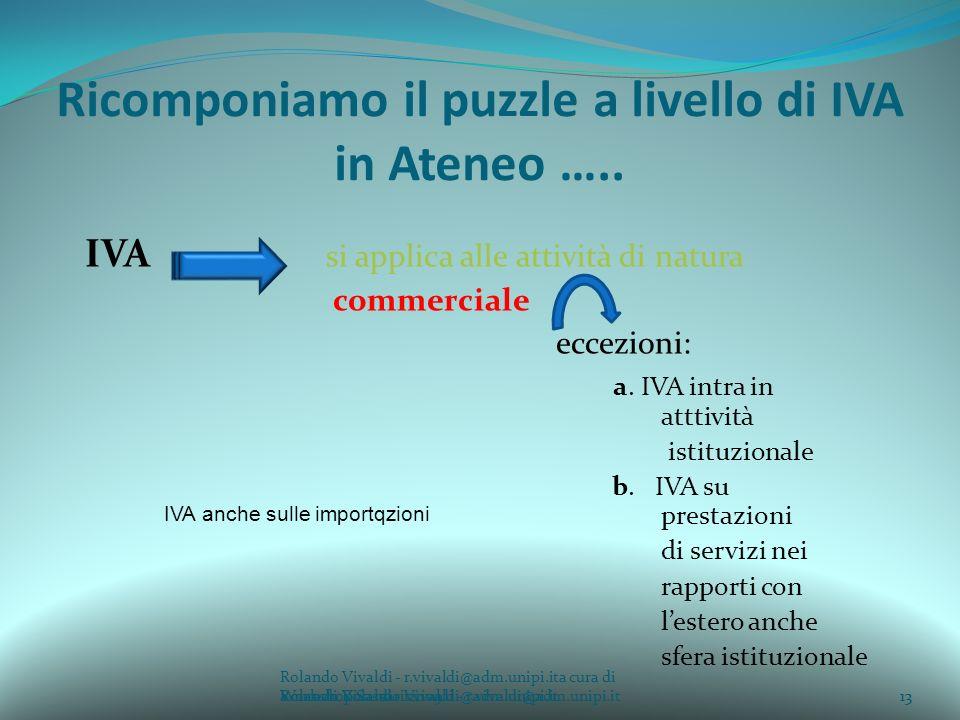 Rolando Vivaldi - r.vivaldi@adm.unipi.ita cura di Rolando Vivaldi - r.vivaldi@adm.unipi.it13a cura di Rolando Vivaldi - r.vivaldi@adm.unipi.it Ricomponiamo il puzzle a livello di IVA in Ateneo …..