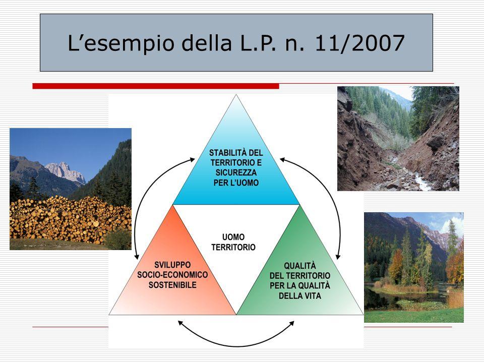 Lesempio della L.P. n. 11/2007