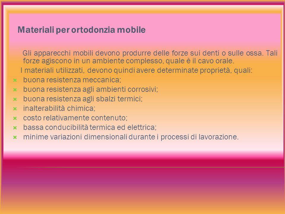 Materiali per ortodonzia mobile Gli apparecchi mobili devono produrre delle forze sui denti o sulle ossa. Tali forze agiscono in un ambiente complesso