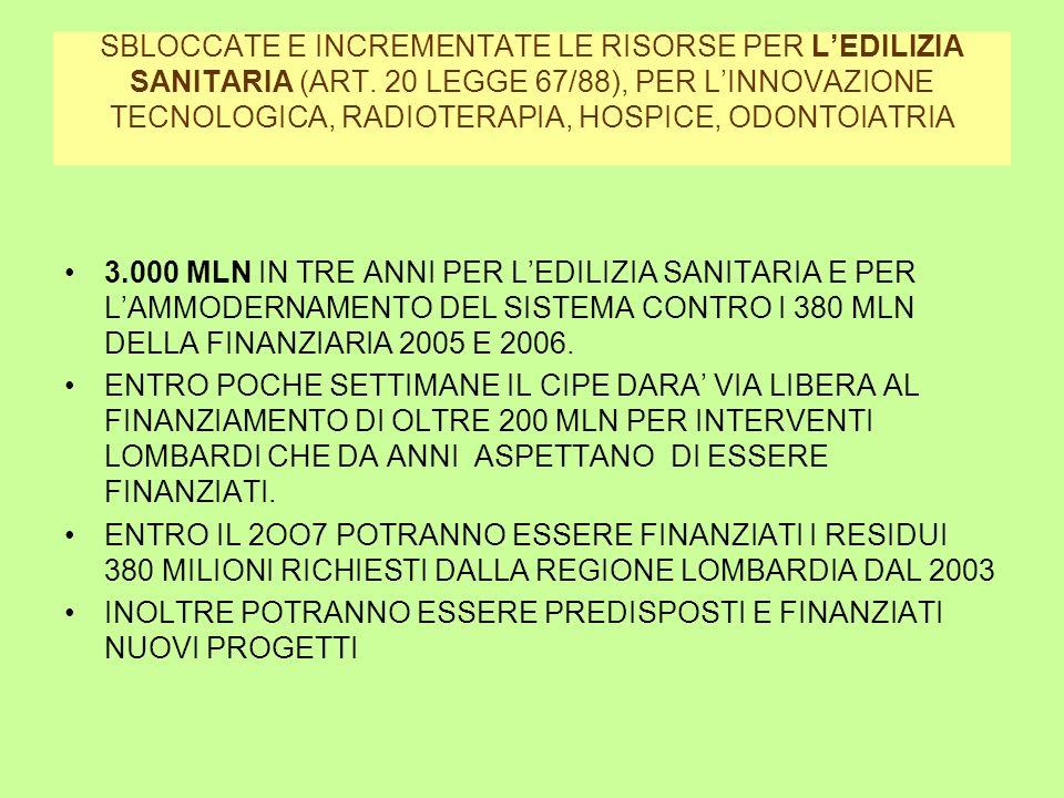 SBLOCCATE E INCREMENTATE LE RISORSE PER LEDILIZIA SANITARIA (ART.