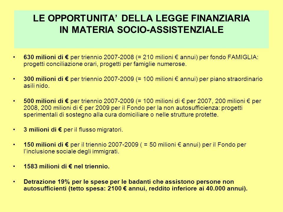 LE OPPORTUNITA DELLA LEGGE FINANZIARIA IN MATERIA SOCIO-ASSISTENZIALE 630 milioni di per triennio 2007-2008 (= 210 milioni annui) per fondo FAMIGLIA: progetti conciliazione orari, progetti per famiglie numerose.