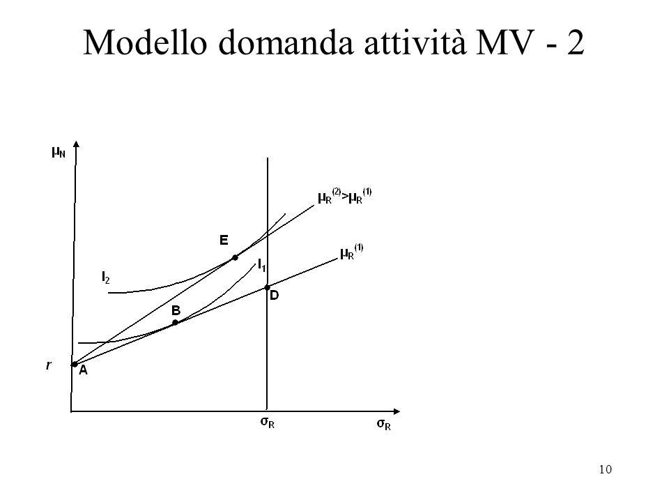 10 Modello domanda attività MV - 2