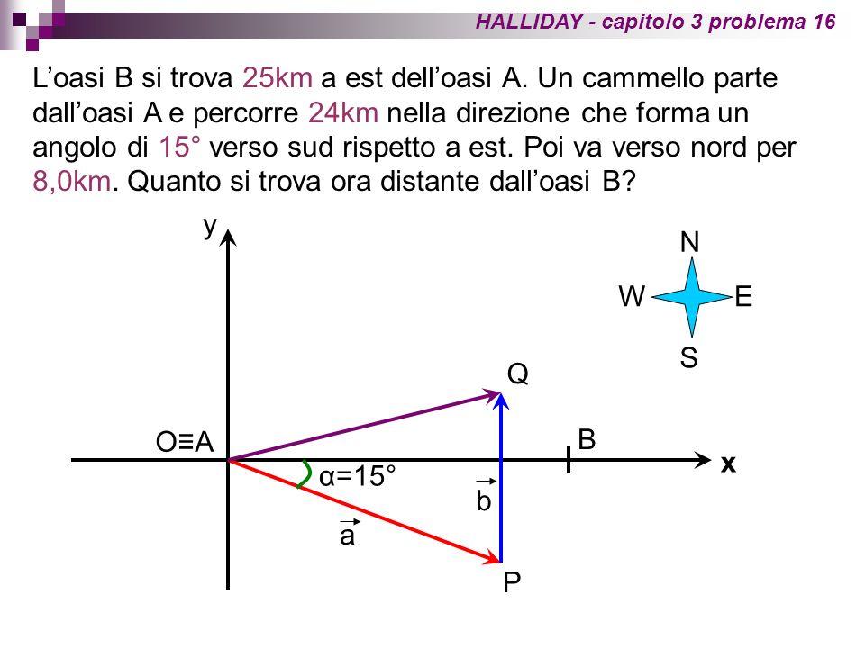 Calcolo di a : Calcolo di b : Calcolo di c : Per risolvere il problema dobbiamo: calcolare le coordinate del punto Q (e quindi determinare il vettore c=a+b ) valutare la distanza di Q da B(25km;0) Q(23km;1,8km)