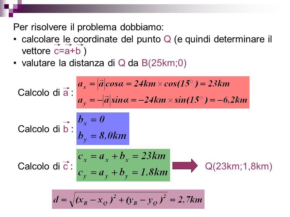 HALLIDAY - capitolo 3 problema 29 Una ruota con raggio R=45,0 cm gira senza strisciare su un pavimento.