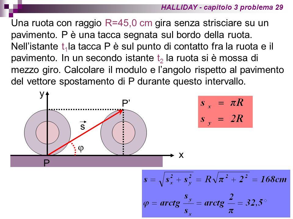 HALLIDAY - capitolo 3 problema 24 Nel prodotto F = q v B si ponga q=2, v = 2,0 i + 4,0 j + 6,0 k e F = 4,0 i - 20 j + 12 k.