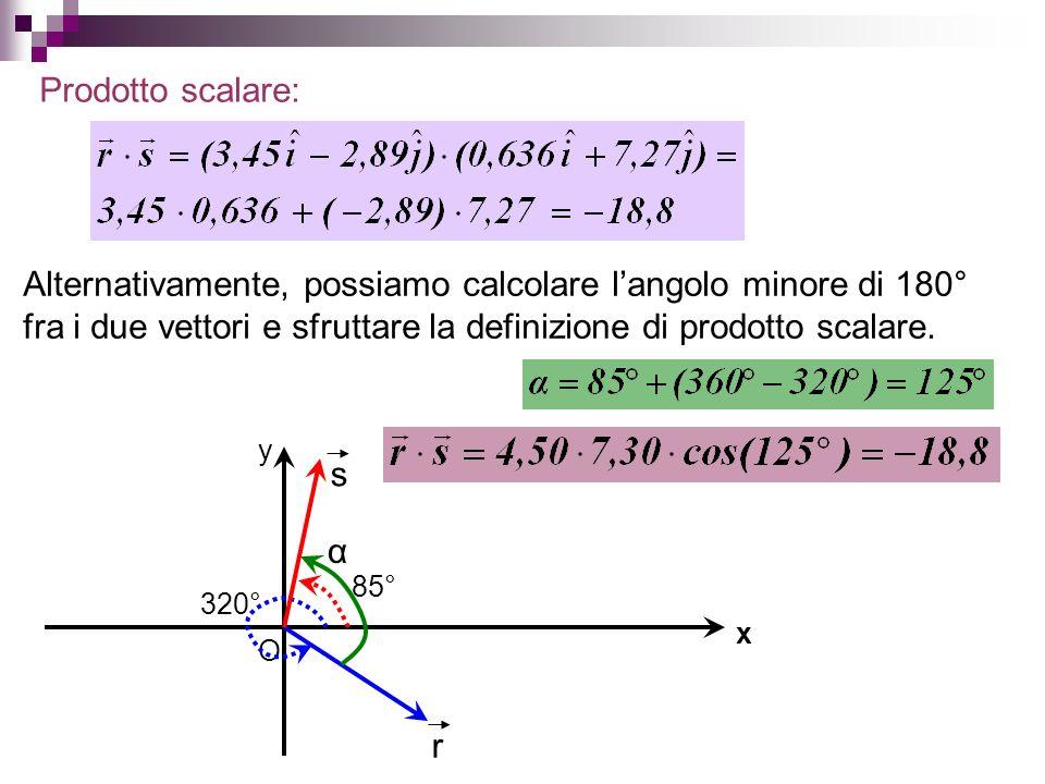 Prodotto vettoriale: Alternativamente, possiamo calcolare il modulo del prodotto vettoriale con la definizione e stabilire il suo verso usando la regola della mano destra.