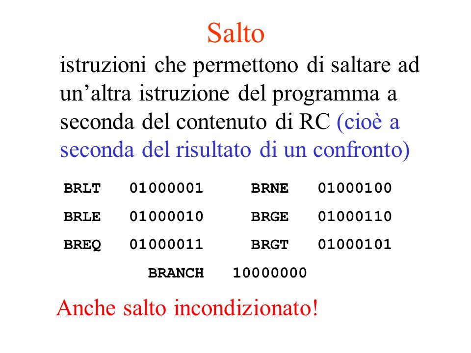 Salto istruzioni che permettono di saltare ad unaltra istruzione del programma a seconda del contenuto di RC (cioè a seconda del risultato di un confr