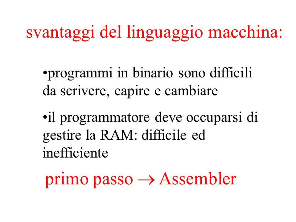 svantaggi del linguaggio macchina: programmi in binario sono difficili da scrivere, capire e cambiare il programmatore deve occuparsi di gestire la RA