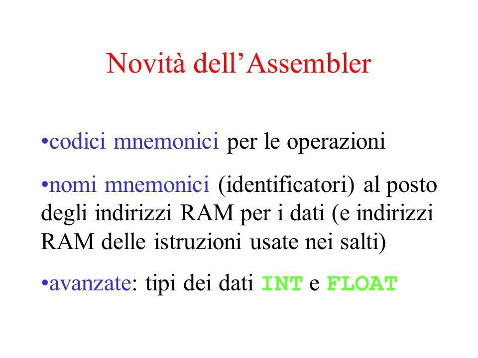 Novità dellAssembler codici mnemonici per le operazioni nomi mnemonici (identificatori) al posto degli indirizzi RAM per i dati (e indirizzi RAM delle