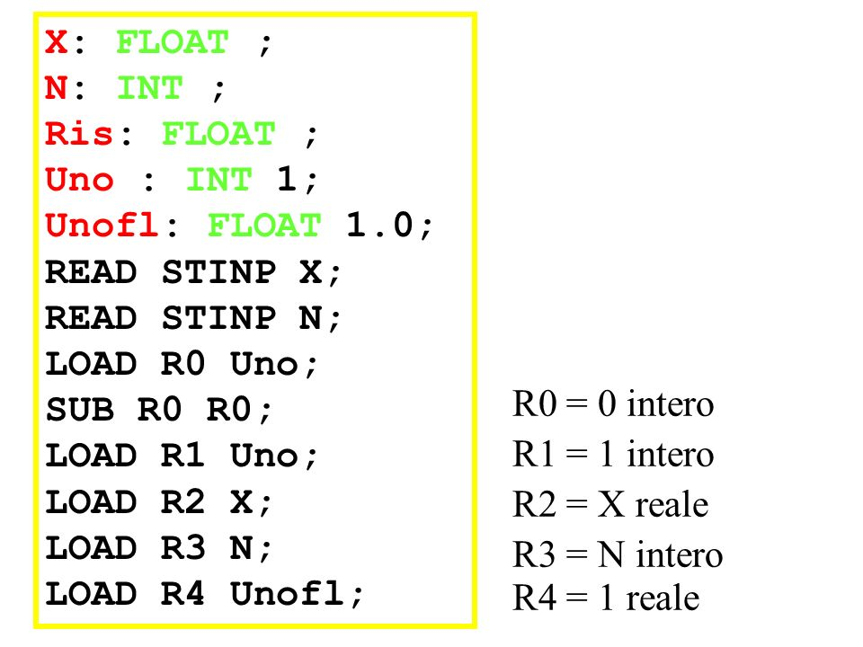 X: FLOAT ; N: INT ; Ris: FLOAT ; Uno : INT 1; Unofl: FLOAT 1.0; READ STINP X; READ STINP N; LOAD R0 Uno; SUB R0 R0; LOAD R1 Uno; LOAD R2 X; LOAD R3 N;