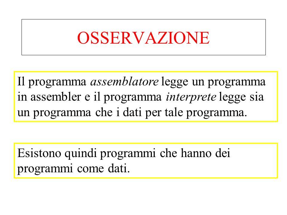 Esistono quindi programmi che hanno dei programmi come dati. OSSERVAZIONE Il programma assemblatore legge un programma in assembler e il programma int