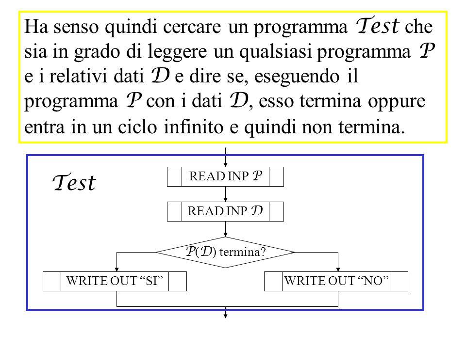 Ha senso quindi cercare un programma Test che sia in grado di leggere un qualsiasi programma P e i relativi dati D e dire se, eseguendo il programma P