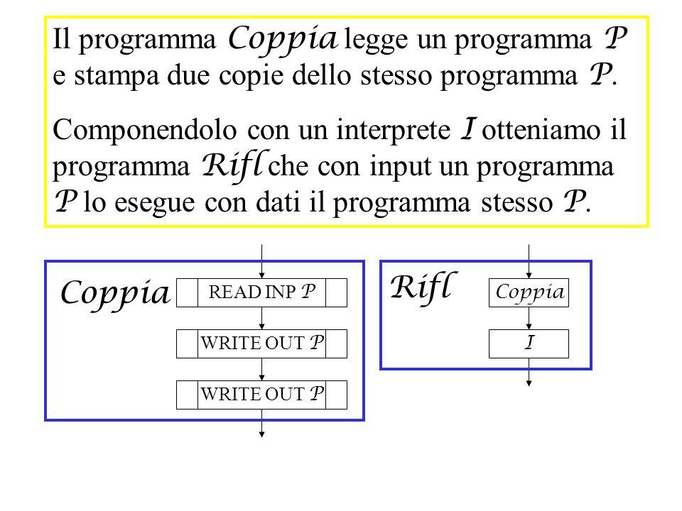 Il programma Coppia legge un programma P e stampa due copie dello stesso programma P. Componendolo con un interprete I otteniamo il programma Rifl che