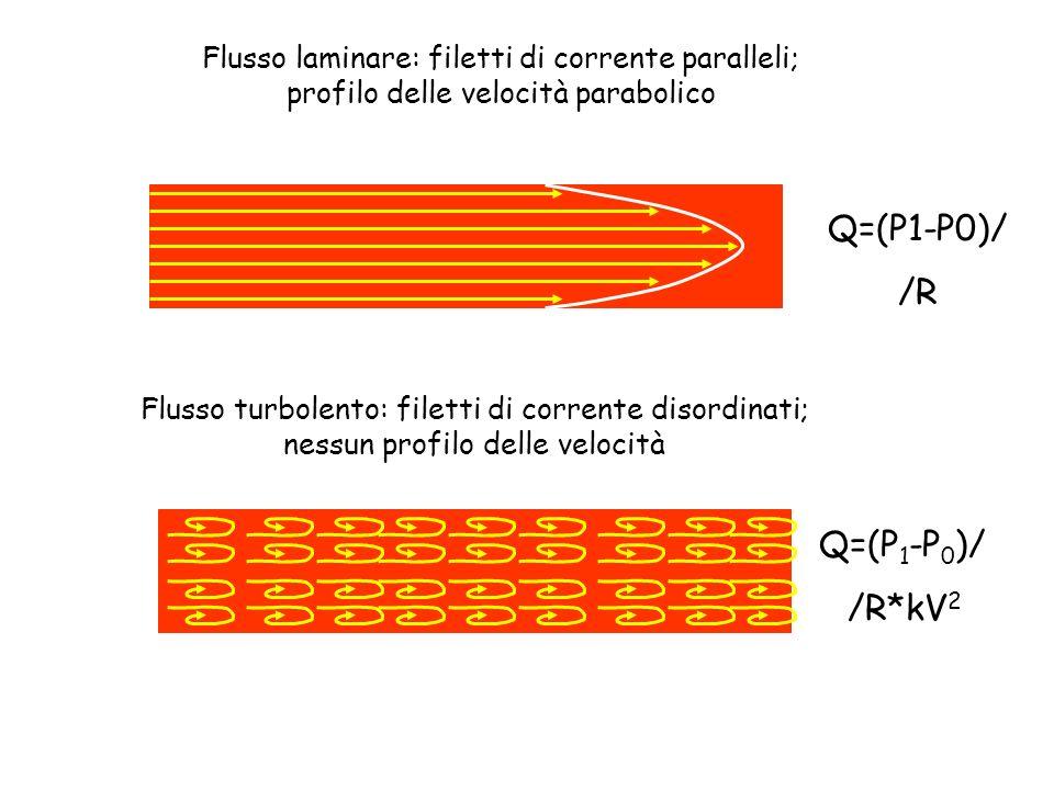 Flusso laminare: filetti di corrente paralleli; profilo delle velocità parabolico Flusso turbolento: filetti di corrente disordinati; nessun profilo d
