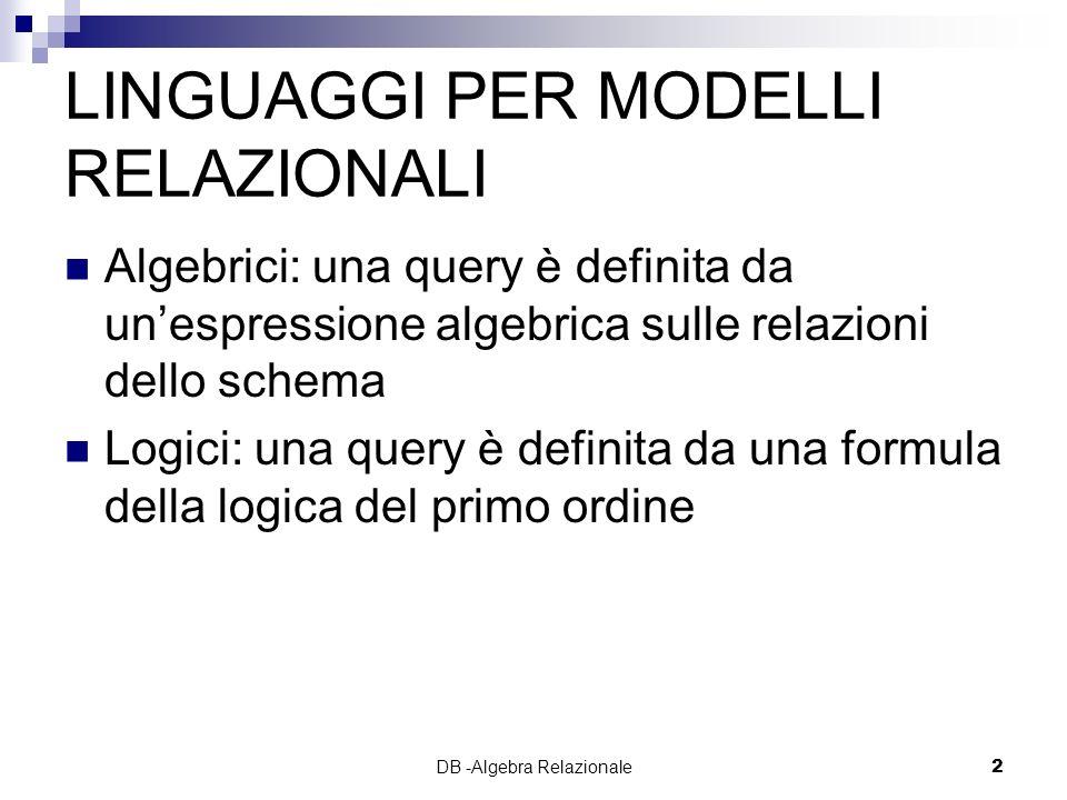 DB -Algebra Relazionale3 ESEMPIO DI QUERY