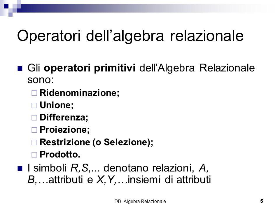 DB -Algebra Relazionale6 Ridenominazione Operatore unario Modifica il nome di un attributo senza cambiarne il valore Definizione: Siano X gli attributi di R, A in X, B not in X.