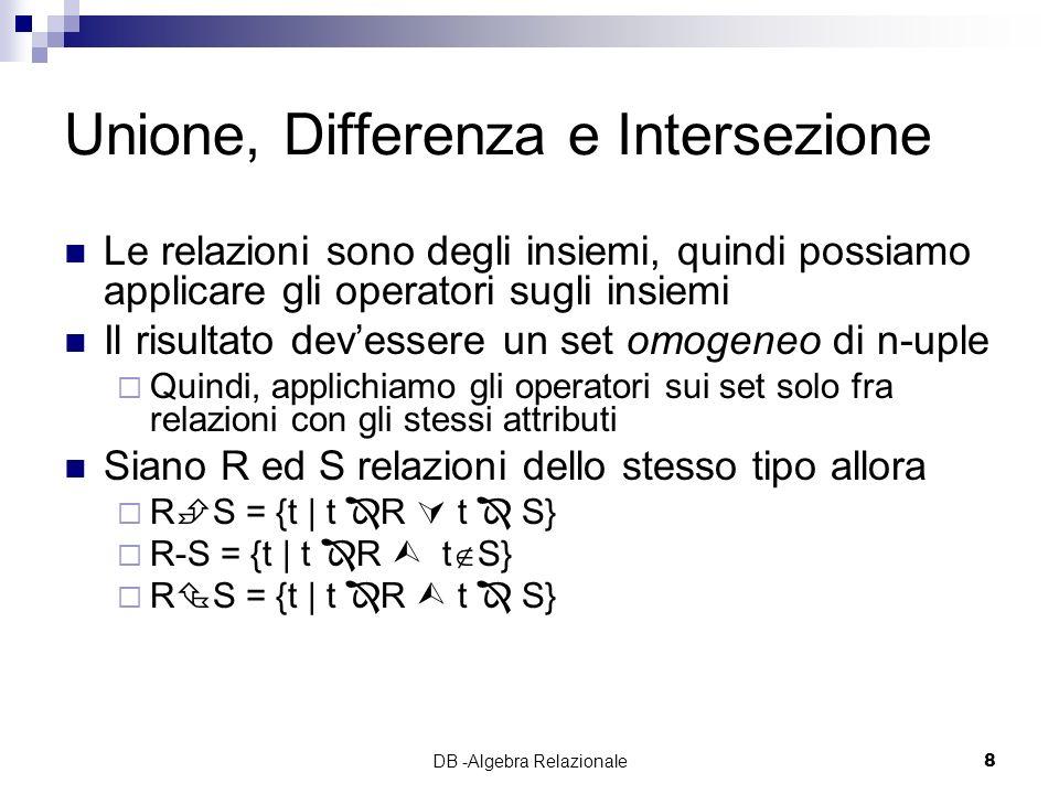 DB -Algebra Relazionale9 Esempio Unione