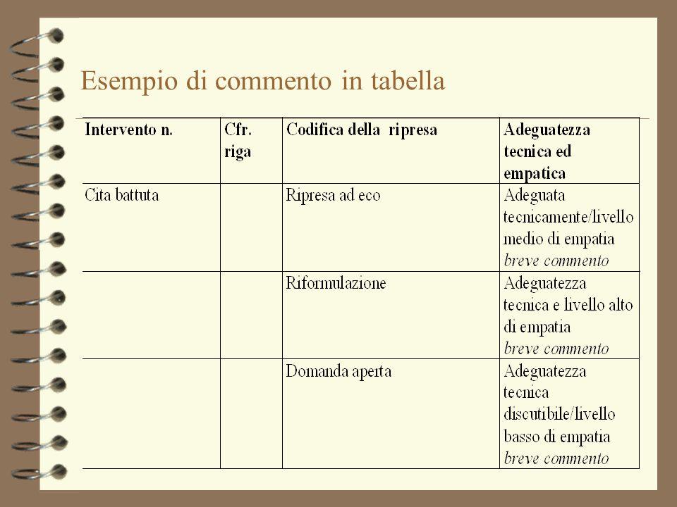 Esempio di commento in tabella