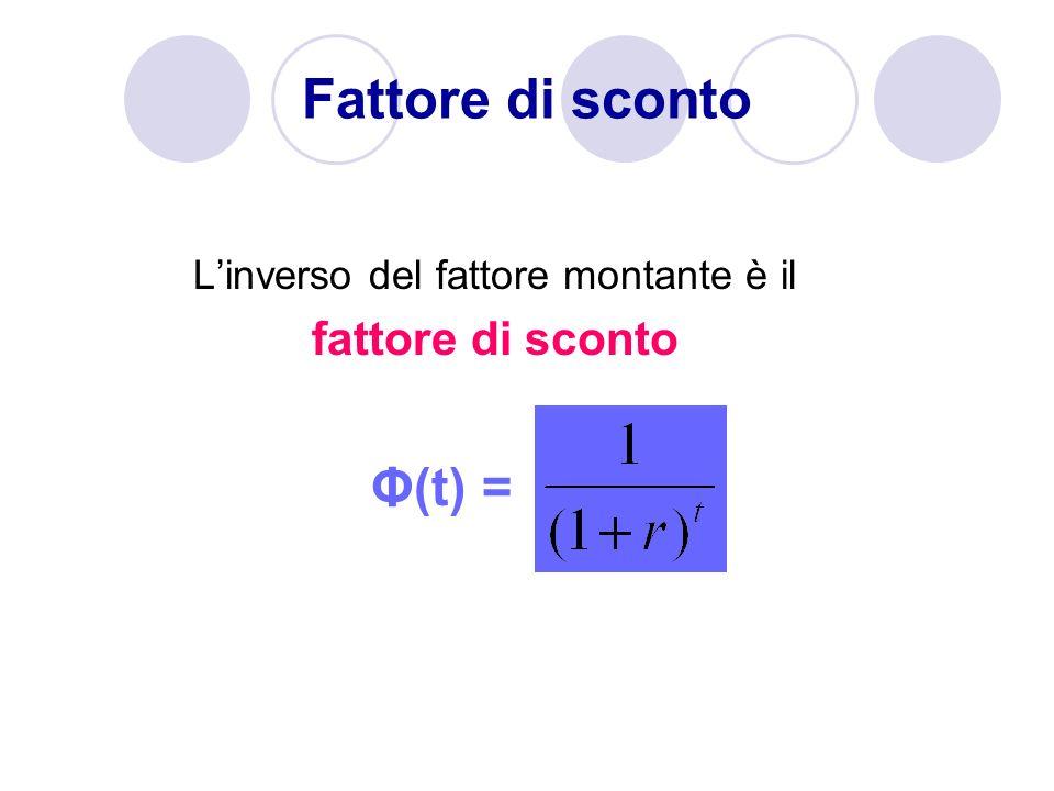 Fattore di sconto Linverso del fattore montante è il fattore di sconto Φ(t) =