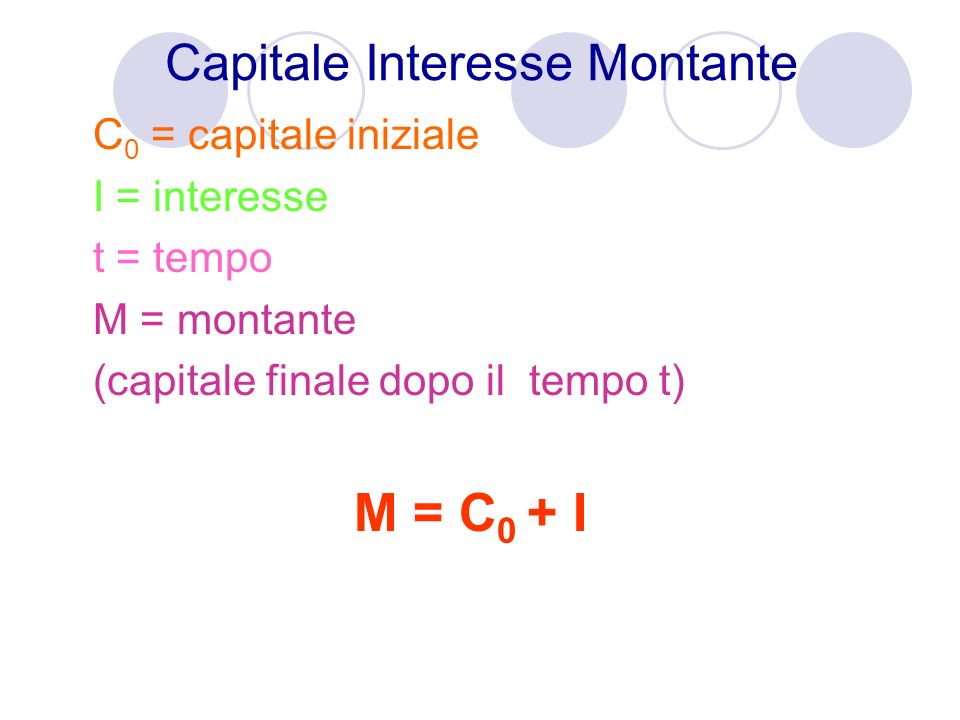 Capitale Interesse Montante C 0 = capitale iniziale I = interesse t = tempo M = montante (capitale finale dopo il tempo t) M = C 0 + I