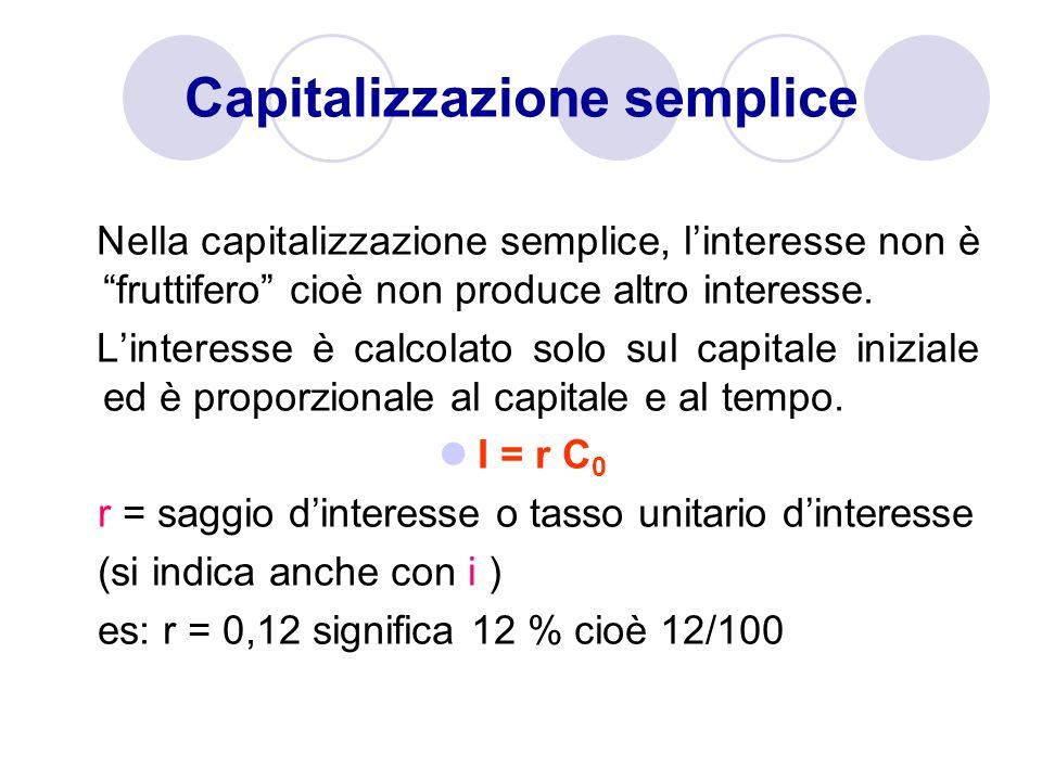 Capitalizzazione semplice Nella capitalizzazione semplice, linteresse non è fruttifero cioè non produce altro interesse. Linteresse è calcolato solo s