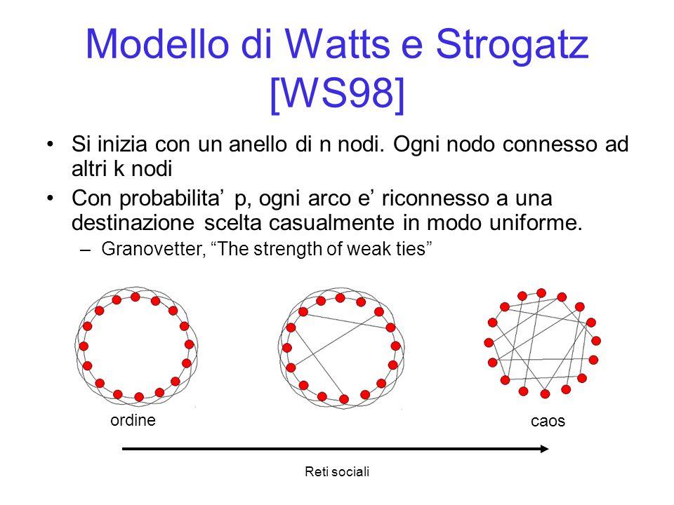 Reti sociali Modello di Watts e Strogatz [WS98] Si inizia con un anello di n nodi. Ogni nodo connesso ad altri k nodi Con probabilita p, ogni arco e r