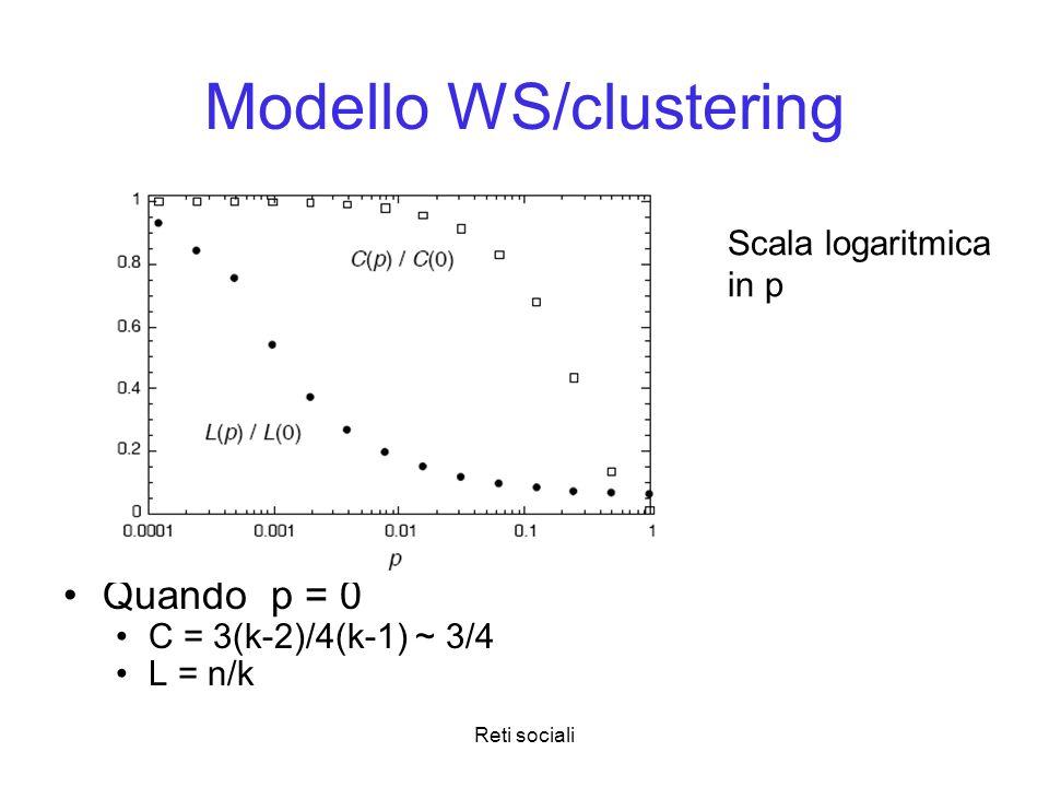 Reti sociali Modello WS/clustering Quando p = 0 C = 3(k-2)/4(k-1) ~ 3/4 L = n/k Scala logaritmica in p