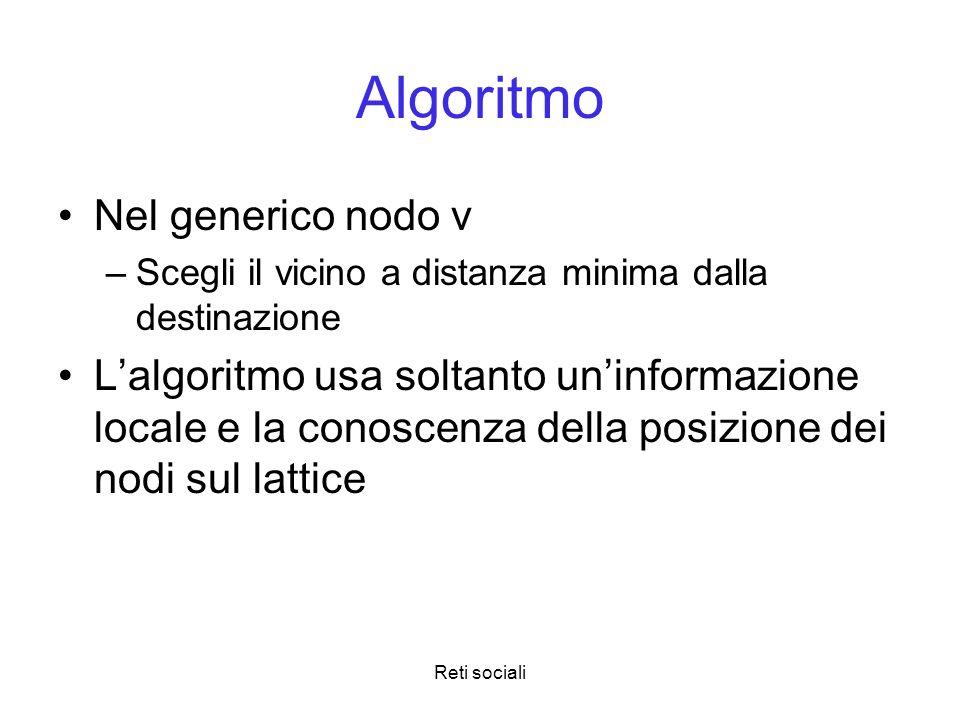 Reti sociali Algoritmo Nel generico nodo v –Scegli il vicino a distanza minima dalla destinazione Lalgoritmo usa soltanto uninformazione locale e la c