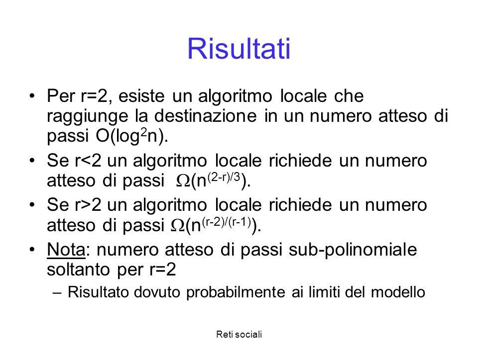 Reti sociali Risultati Per r=2, esiste un algoritmo locale che raggiunge la destinazione in un numero atteso di passi O(log 2 n). Se r<2 un algoritmo