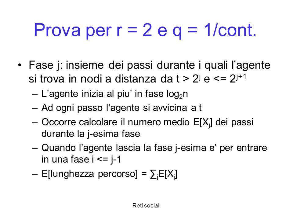 Reti sociali Prova per r = 2 e q = 1/cont. Fase j: insieme dei passi durante i quali lagente si trova in nodi a distanza da t > 2 j e <= 2 j+1 –Lagent