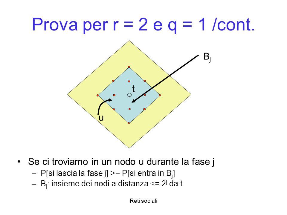 Reti sociali Prova per r = 2 e q = 1 /cont. Se ci troviamo in un nodo u durante la fase j –P[si lascia la fase j] >= P[si entra in B j ] –B j : insiem