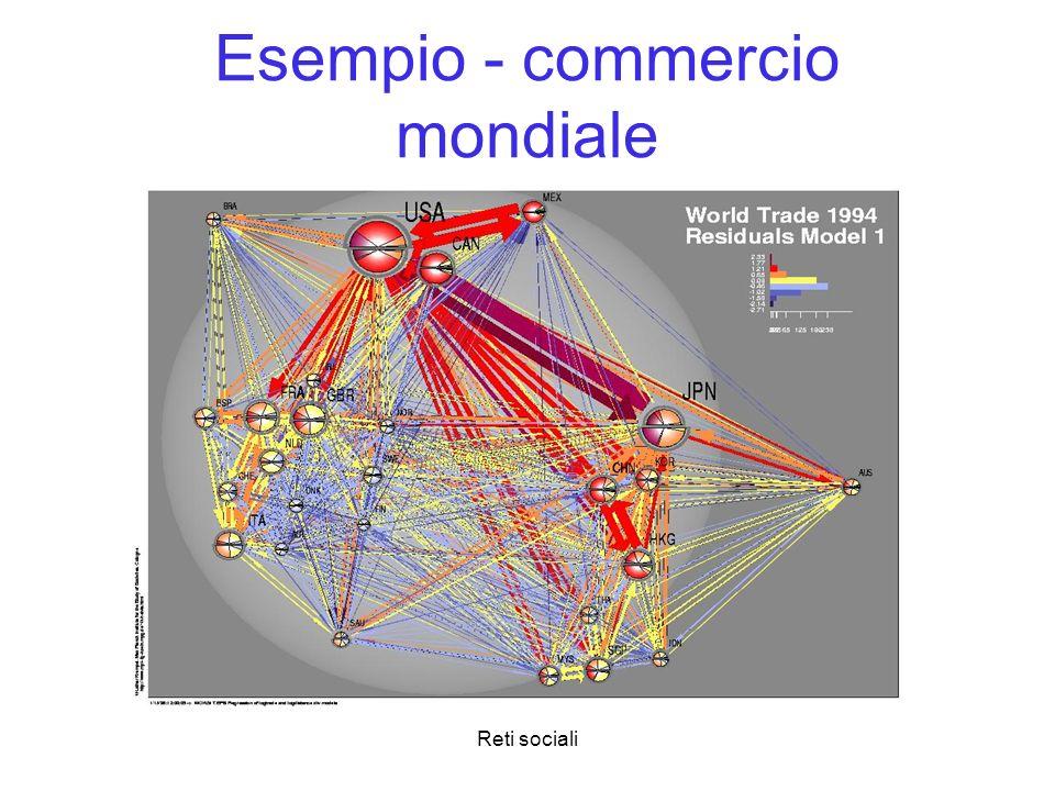 Reti sociali Esempio - commercio mondiale