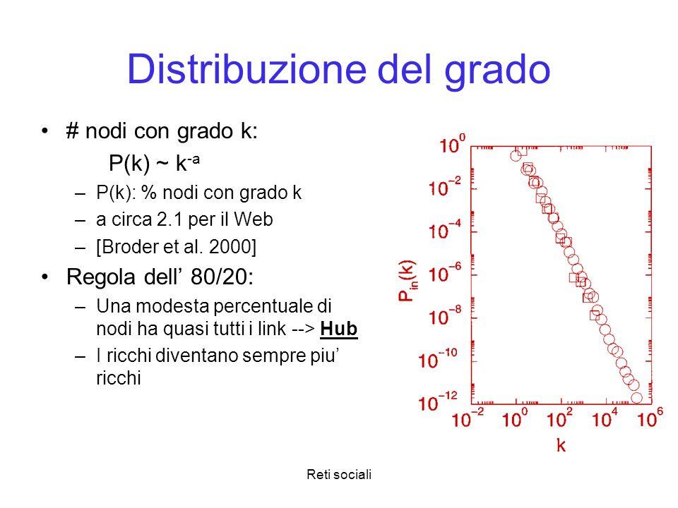 Reti sociali Distribuzione del grado # nodi con grado k: P(k) ~ k -a –P(k): % nodi con grado k –a circa 2.1 per il Web –[Broder et al. 2000] Regola de