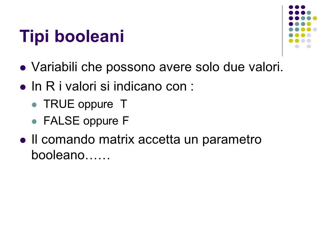 Tipi booleani Variabili che possono avere solo due valori.