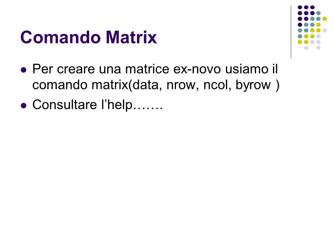 Comando Matrix Per creare una matrice ex-novo usiamo il comando matrix(data, nrow, ncol, byrow ) Consultare lhelp…….
