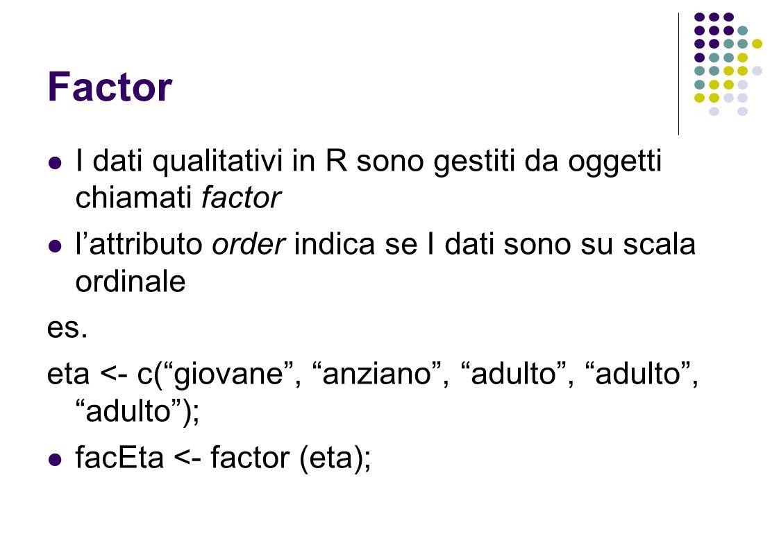 Factor I dati qualitativi in R sono gestiti da oggetti chiamati factor lattributo order indica se I dati sono su scala ordinale es.