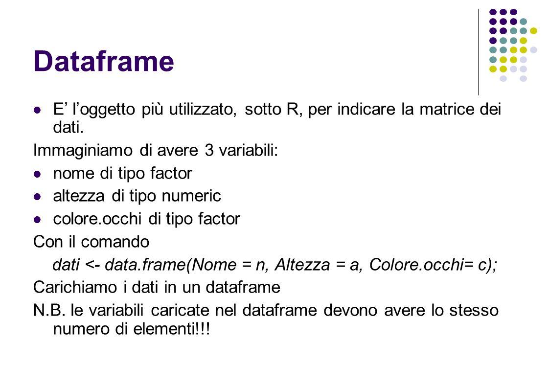 Dataframe E loggetto più utilizzato, sotto R, per indicare la matrice dei dati.