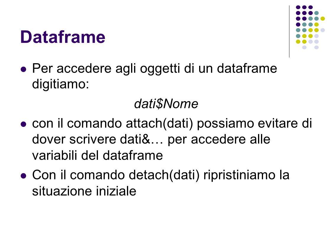 Dataframe Per accedere agli oggetti di un dataframe digitiamo: dati$Nome con il comando attach(dati) possiamo evitare di dover scrivere dati&… per accedere alle variabili del dataframe Con il comando detach(dati) ripristiniamo la situazione iniziale