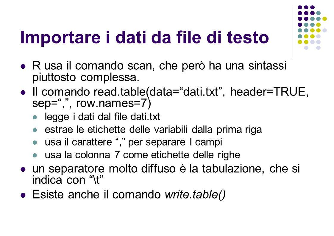Importare i dati da file di testo R usa il comando scan, che però ha una sintassi piuttosto complessa.