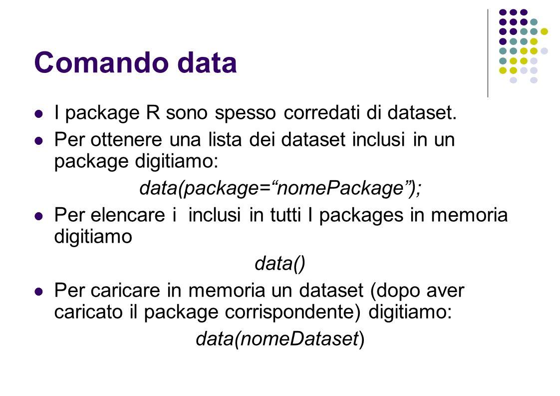 Comando data I package R sono spesso corredati di dataset.