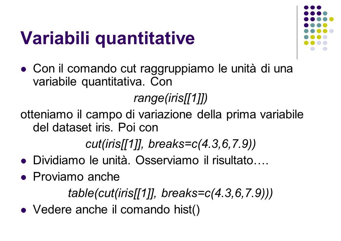Variabili quantitative Con il comando cut raggruppiamo le unità di una variabile quantitativa.