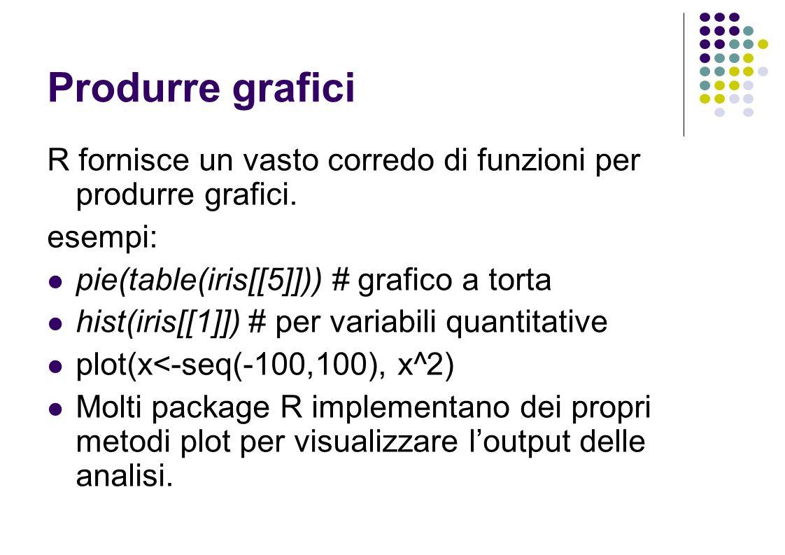 Produrre grafici R fornisce un vasto corredo di funzioni per produrre grafici.
